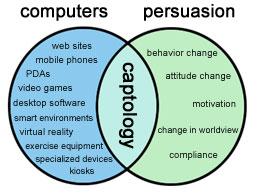 Persuasive Computers